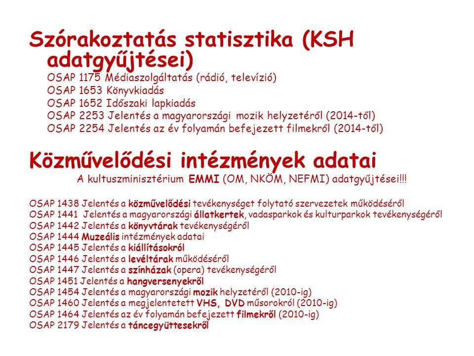 Szórakoztatás statisztika (KSH adatgyűjtései) OSAP 1175 Médiaszolgáltatás (rádió, televízió) OSAP 1653 Könyvkiadás OSAP 1652 Időszaki lapkiadás OSAP 2