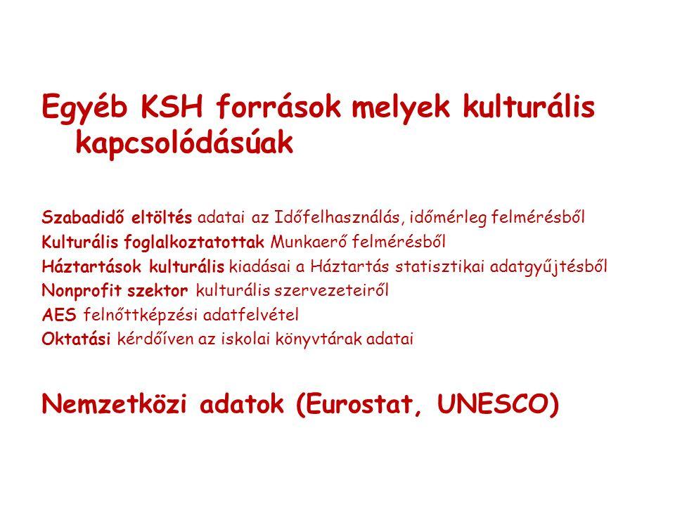 Egyéb KSH források melyek kulturális kapcsolódásúak Szabadidő eltöltés adatai az Időfelhasználás, időmérleg felmérésből Kulturális foglalkoztatottak Munkaerő felmérésből Háztartások kulturális kiadásai a Háztartás statisztikai adatgyűjtésből Nonprofit szektor kulturális szervezeteiről AES felnőttképzési adatfelvétel Oktatási kérdőíven az iskolai könyvtárak adatai Nemzetközi adatok (Eurostat, UNESCO)