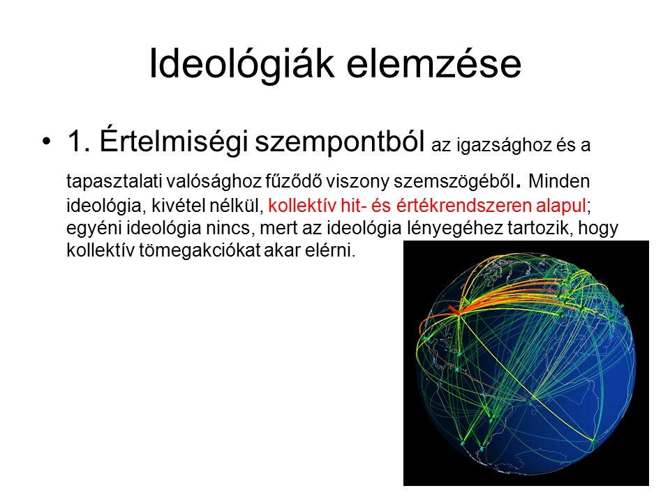 Ideológiák elemzése 1.
