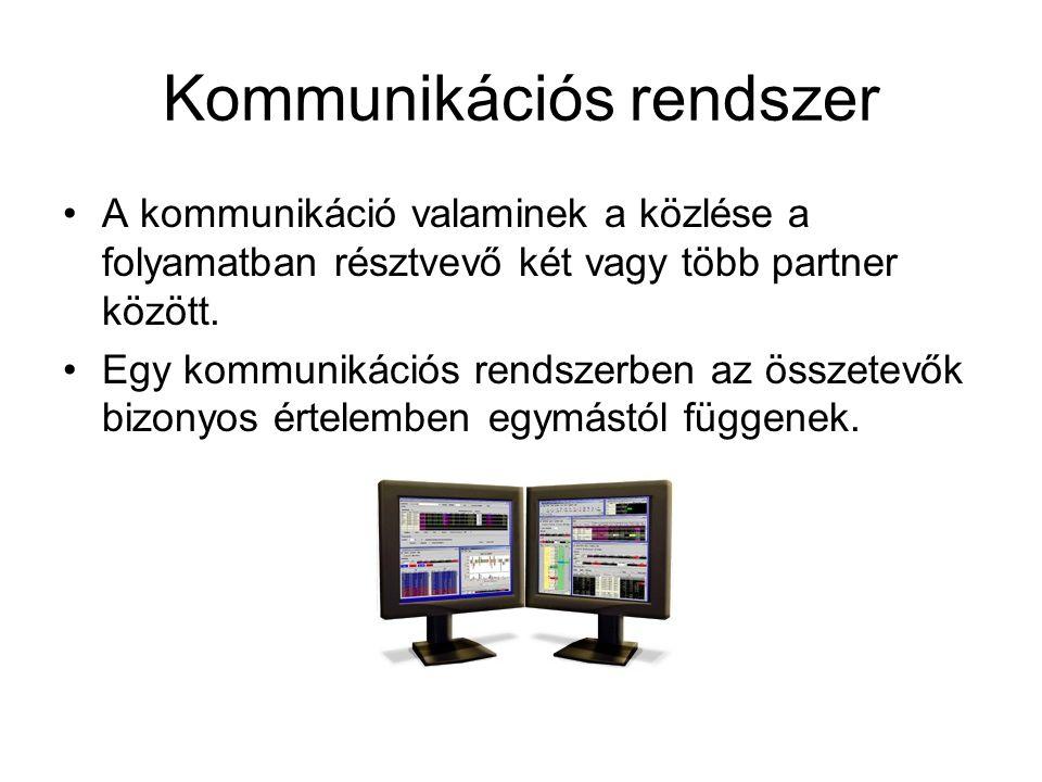 Kommunikációs rendszer A kommunikáció valaminek a közlése a folyamatban résztvevő két vagy több partner között.