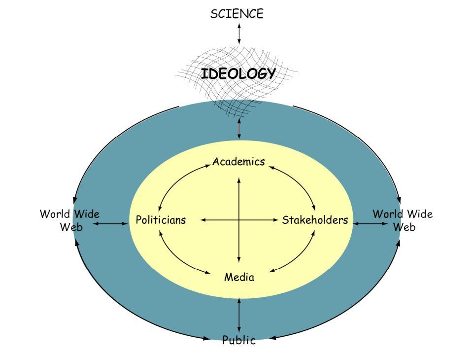 Az információs rendszer Nem egyenlő a tudással, mert nem az információk tartalmára, hanem átadásukra vonatkozik, azt rendszerezi.