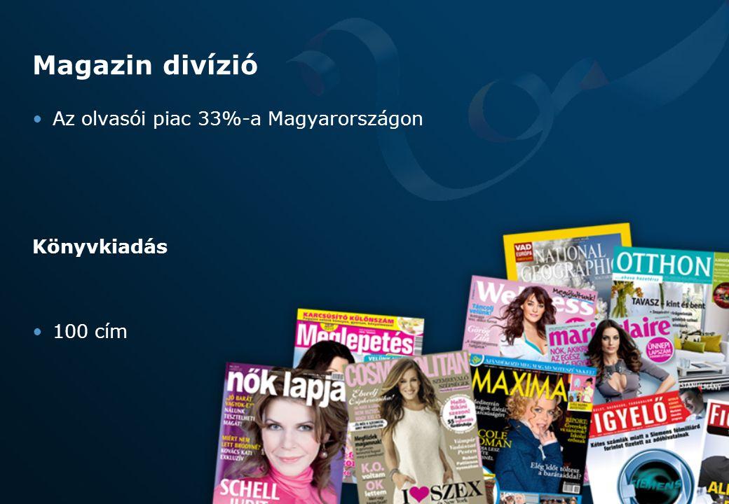 4 Magazin divízió Az olvasói piac 33%-a Magyarországon Könyvkiadás 100 cím