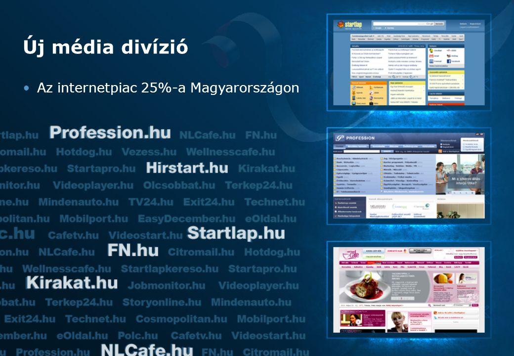 5 Új média divízió Az internetpiac 25%-a Magyarországon
