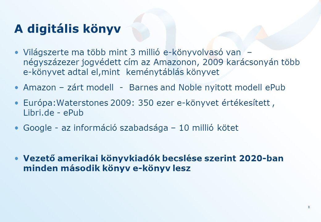 19 Polc.hu Formátum: ePub – PDF Tervezett címszám: 1 000 Tervezett árak: -30-40% ÁFA 25% Automatikus konverzió Az e-könyveket Magyarországon tároljuk, a hazai jogszabályoknak megfelelően A fizetés standard OTP terminálon keresztül történik