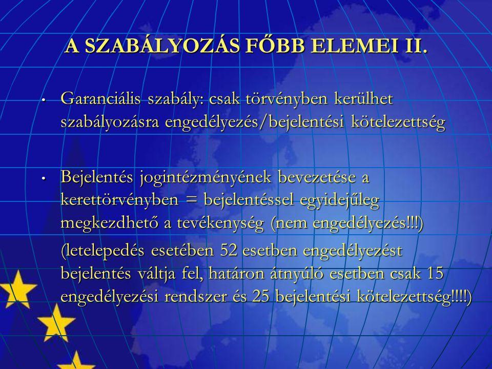 A SZABÁLYOZÁS FŐBB ELEMEI II. Garanciális szabály: csak törvényben kerülhet szabályozásra engedélyezés/bejelentési kötelezettség Garanciális szabály: