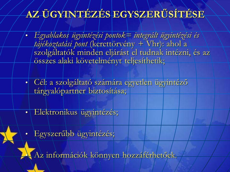 AZ ÜGYINTÉZÉS EGYSZERŰSÍTÉSE Egyablakos ügyintézési pontok= integrált ügyintézési és tájékoztatási pont (kerettörvény + Vhr): ahol a szolgáltatók minden eljárást el tudnak intézni, és az összes alaki követelményt teljesíthetik; Egyablakos ügyintézési pontok= integrált ügyintézési és tájékoztatási pont (kerettörvény + Vhr): ahol a szolgáltatók minden eljárást el tudnak intézni, és az összes alaki követelményt teljesíthetik; Cél: a szolgáltató számára egyetlen ügyintéző tárgyalópartner biztosítása; Cél: a szolgáltató számára egyetlen ügyintéző tárgyalópartner biztosítása; Elektronikus ügyintézés; Elektronikus ügyintézés; Egyszerűbb ügyintézés; Egyszerűbb ügyintézés; Az információk könnyen hozzáférhetőek.