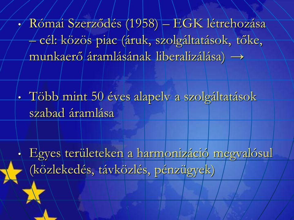 Római Szerződés (1958) – EGK létrehozása – cél: közös piac (áruk, szolgáltatások, tőke, munkaerő áramlásának liberalizálása) → Római Szerződés (1958) – EGK létrehozása – cél: közös piac (áruk, szolgáltatások, tőke, munkaerő áramlásának liberalizálása) → Több mint 50 éves alapelv a szolgáltatások szabad áramlása Több mint 50 éves alapelv a szolgáltatások szabad áramlása Egyes területeken a harmonizáció megvalósul (közlekedés, távközlés, pénzügyek) Egyes területeken a harmonizáció megvalósul (közlekedés, távközlés, pénzügyek)
