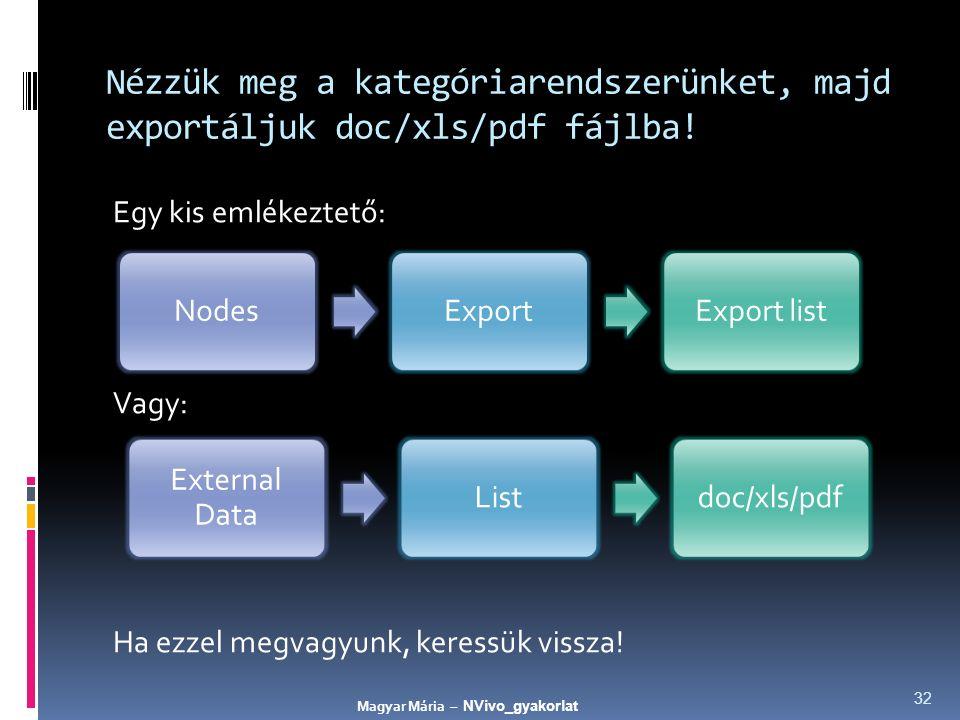 Nézzük meg a kategóriarendszerünket, majd exportáljuk doc/xls/pdf fájlba! Egy kis emlékeztető: Vagy: Ha ezzel megvagyunk, keressük vissza! 32 NodesExp