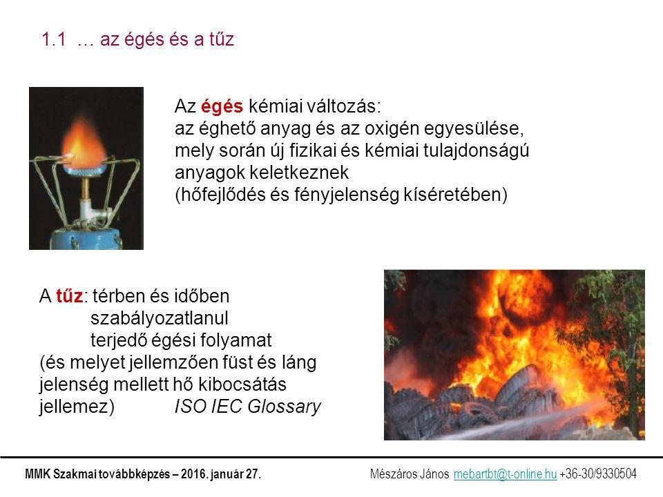 Az égés kémiai változás: az éghető anyag és az oxigén egyesülése, mely során új fizikai és kémiai tulajdonságú anyagok keletkeznek (hőfejlődés és fényjelenség kíséretében) A tűz: térben és időben szabályozatlanul terjedő égési folyamat (és melyet jellemzően füst és láng jelenség mellett hő kibocsátás jellemez) ISO IEC Glossary 1.1 … az égés és a tűz MMK Szakmai továbbképzés – 2016.