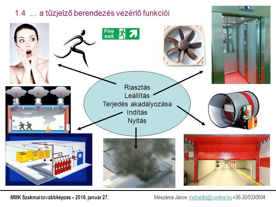 1.4 … a tűzjelző berendezés vezérlő funkciói Riasztás Leállítás Terjedés akadályozása Indítás Nyitás MMK Szakmai továbbképzés – 2016.