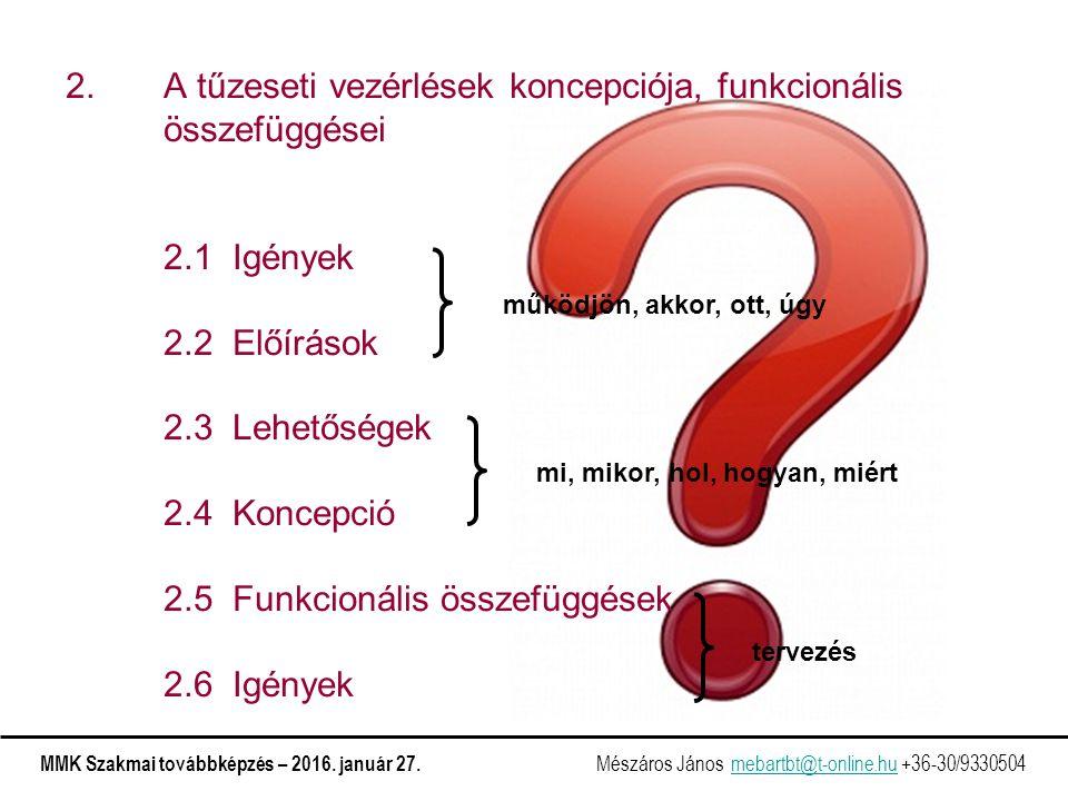 2.A tűzeseti vezérlések koncepciója, funkcionális összefüggései 2.1 Igények 2.2 Előírások 2.3 Lehetőségek 2.4 Koncepció 2.5 Funkcionális összefüggések 2.6 Igények működjön, akkor, ott, úgy mi, mikor, hol, hogyan, miért tervezés MMK Szakmai továbbképzés – 2016.