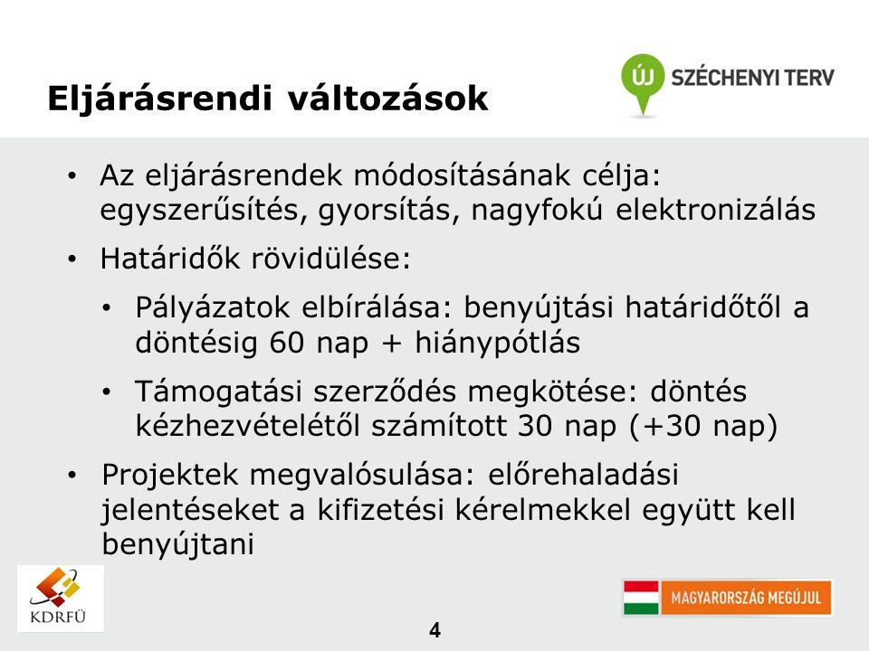Pályázati felhívás: http://ujszechenyiterv.gov.hu/doc/2928 5