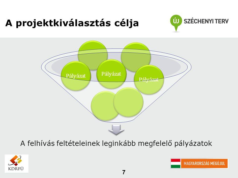 A projektkiválasztás folyamata Döntési határidő a benyújtástól a döntésig: 60 + Hiánypótlás Érkeztetés Iktatás EMIR feltöltés Befogadási, jogosultsági kritériumok ellenőrzése Befogadás 15 nap Tartalmi ellenőrzés Támogatható- sági ellenőrzés Hiánypótlás Helyszíni szemle Tartalmi értékelés és döntés Értékelés Döntési javaslat Döntés (Újraértékelés) (Döntés) 45 nap