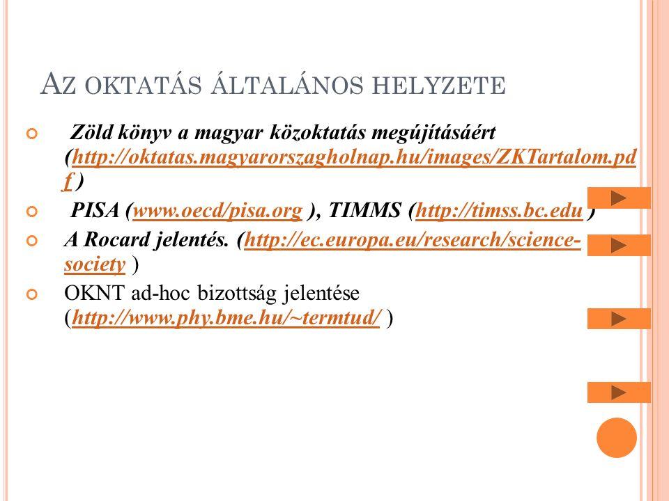 A Z OKTATÁS ÁLTALÁNOS HELYZETE Zöld könyv a magyar közoktatás megújításáért (http://oktatas.magyarorszagholnap.hu/images/ZKTartalom.pd f )http://oktatas.magyarorszagholnap.hu/images/ZKTartalom.pd f PISA (www.oecd/pisa.org ), TIMMS (http://timss.bc.edu )www.oecd/pisa.orghttp://timss.bc.edu A Rocard jelentés.