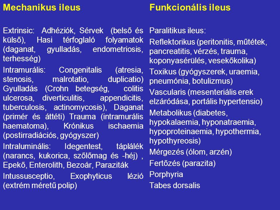 Mechanikus ileus Extrinsic: Adhéziók, Sérvek (belső és külső), Hasi térfoglaló folyamatok (daganat, gyulladás, endometriosis, terhesség) Intramurális: Congenitalis (atresia, stenosis, malrotatio, duplicatio) Gyulladás (Crohn betegség, colitis ulcerosa, diverticulitis, appendicitis, tuberculosis, actinomycosis), Daganat (primér és áttéti) Trauma (intramurális haematoma), Krónikus ischaemia (postirradiációs, gyógyszer) Intraluminális: Idegentest, táplálék (narancs, kukorica, szőlőmag és -héj), Epekő, Enterolith, Bezoár, Paraziták Intussusceptio, Exophyticus lézió (extrém méretű polip) Funkcionális ileus Paralitikus ileus: Reflektorikus (peritonitis, műtétek, pancreatitis, vérzés, trauma, koponyasérülés, vesekőkolika) Toxikus (gyógyszerek, uraemia, pneumónia, botulizmus) Vascularis (mesenteriális erek elzáródása, portális hypertensio) Metabolikus (diabetes, hypokalaemia, hyponatraemia, hypoproteinaemia, hypothermia, hypothyreosis) Mérgezés (ólom, arzén) Fertőzés (parazita) Porphyria Tabes dorsalis