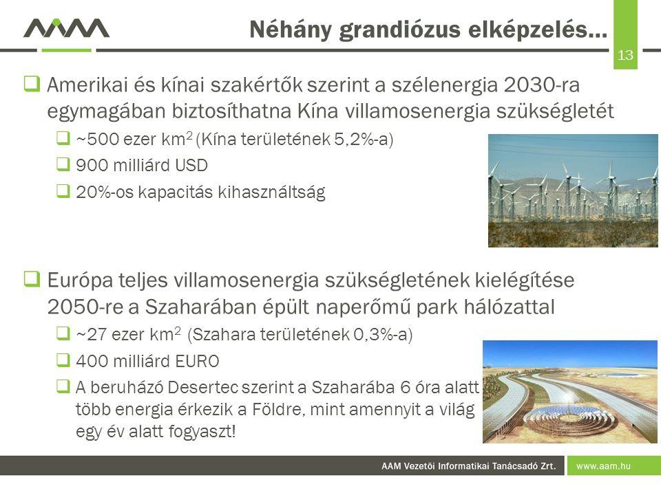 13 Néhány grandiózus elképzelés…  Amerikai és kínai szakértők szerint a szélenergia 2030-ra egymagában biztosíthatna Kína villamosenergia szükségletét  ~500 ezer km 2 (Kína területének 5,2%-a)  900 milliárd USD  20%-os kapacitás kihasználtság  Európa teljes villamosenergia szükségletének kielégítése 2050-re a Szaharában épült naperőmű park hálózattal  ~27 ezer km 2 (Szahara területének 0,3%-a)  400 milliárd EURO  A beruházó Desertec szerint a Szaharába 6 óra alatt több energia érkezik a Földre, mint amennyit a világ egy év alatt fogyaszt!