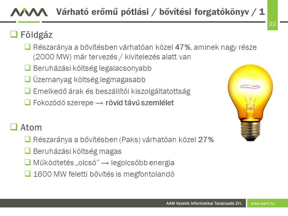 22 Várható erőmű pótlási / bővítési forgatókönyv / 1  Földgáz  Részaránya a bővítésben várhatóan közel 47%, aminek nagy része (2000 MW) már tervezés