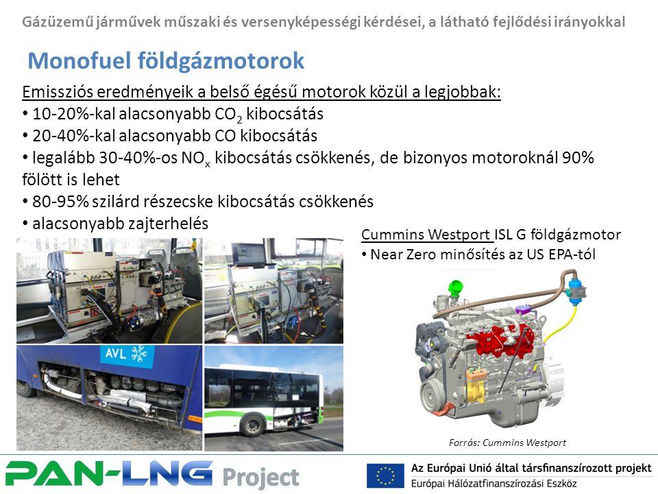 Gázüzemű járművek műszaki és versenyképességi kérdései, a látható fejlődési irányokkal Monofuel földgázmotorok Emissziós eredményeik a belső égésű motorok közül a legjobbak: 10-20%-kal alacsonyabb CO 2 kibocsátás 20-40%-kal alacsonyabb CO kibocsátás legalább 30-40%-os NO x kibocsátás csökkenés, de bizonyos motoroknál 90% fölött is lehet 80-95% szilárd részecske kibocsátás csökkenés alacsonyabb zajterhelés Cummins Westport ISL G földgázmotor Near Zero minősítés az US EPA-tól Forrás: Cummins Westport
