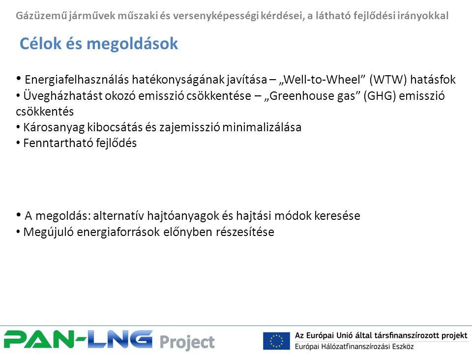 """Gázüzemű járművek műszaki és versenyképességi kérdései, a látható fejlődési irányokkal Célok és megoldások Energiafelhasználás hatékonyságának javítása – """"Well-to-Wheel (WTW) hatásfok Üvegházhatást okozó emisszió csökkentése – """"Greenhouse gas (GHG) emisszió csökkentés Károsanyag kibocsátás és zajemisszió minimalizálása Fenntartható fejlődés A megoldás: alternatív hajtóanyagok és hajtási módok keresése Megújuló energiaforrások előnyben részesítése"""