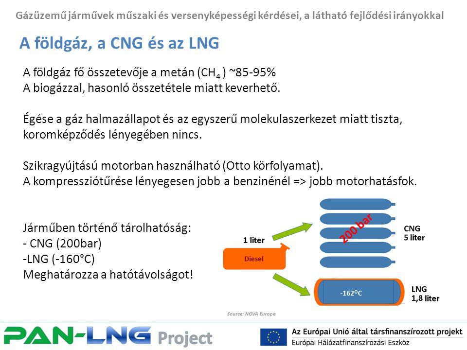 Gázüzemű járművek műszaki és versenyképességi kérdései, a látható fejlődési irányokkal A földgáz, a CNG és az LNG A földgáz fő összetevője a metán (CH 4 ) ~85-95% A biogázzal, hasonló összetétele miatt keverhető.