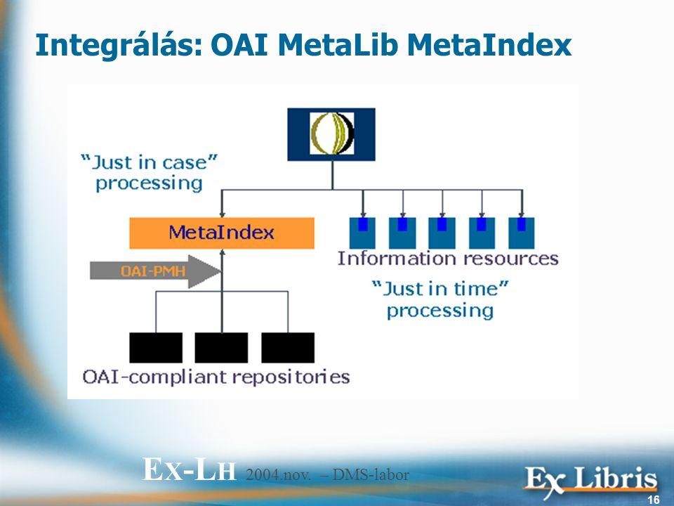 E X -L H 2004.nov. – DMS-labor 16 Integrálás: OAI MetaLib MetaIndex