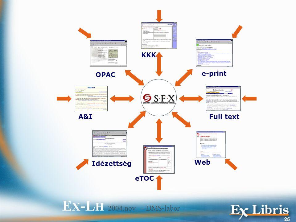 E X -L H 2004.nov. – DMS-labor 25 A&I e-print Full text OPAC KKK Idézettség Web eTOC