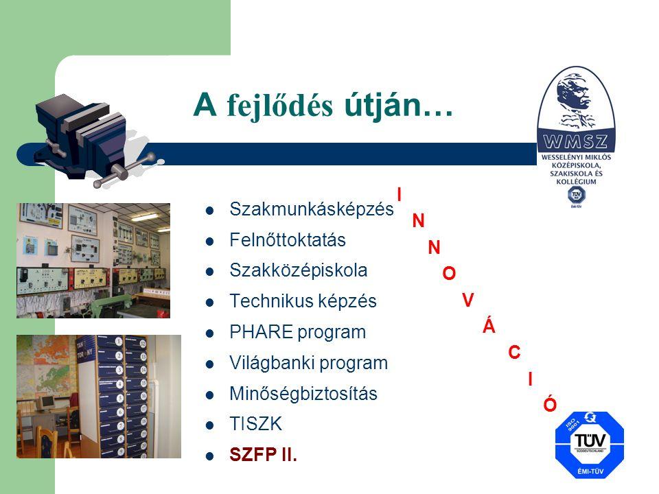 A fejlődés útján… Szakmunkásképzés Felnőttoktatás Szakközépiskola Technikus képzés PHARE program Világbanki program Minőségbiztosítás TISZK SZFP II.