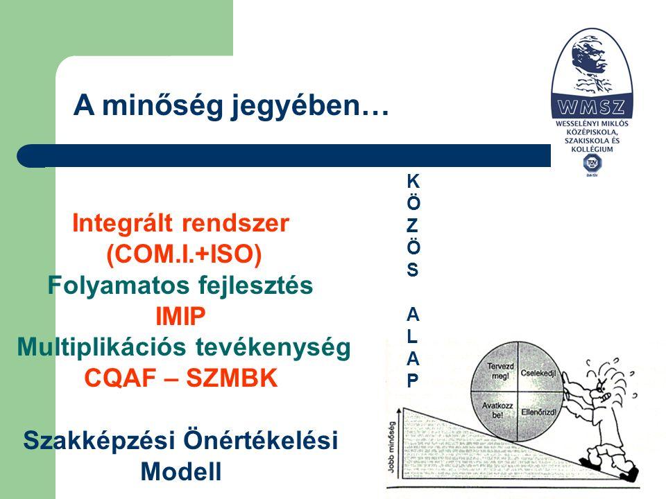 Integrált rendszer (COM.I.+ISO) Folyamatos fejlesztés IMIP Multiplikációs tevékenység CQAF – SZMBK Szakképzési Önértékelési Modell KÖZÖSALAPKÖZÖSALAP A minőség jegyében…