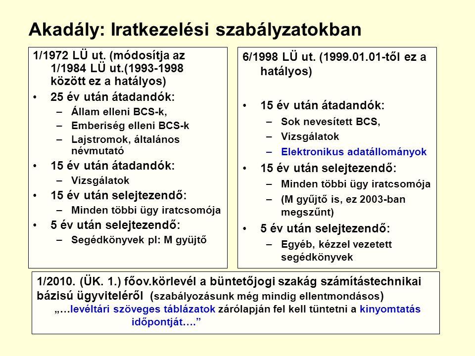 Akadály: Iratkezelési szabályzatokban 1/1972 LÜ ut.