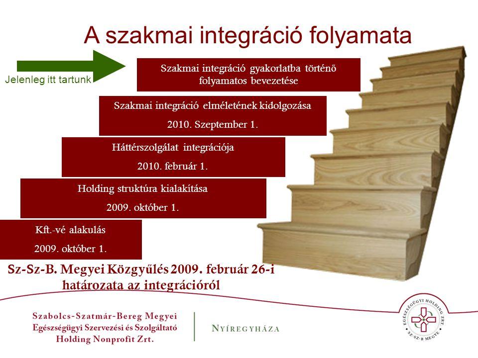 UTUNK AZ INTEGRÁCIÓ FELÉ Kft.-vé alakulás 2009. október 1. Holding struktúra kialakítása 2009. október 1. Háttérszolgálat integrációja 2010. február 1