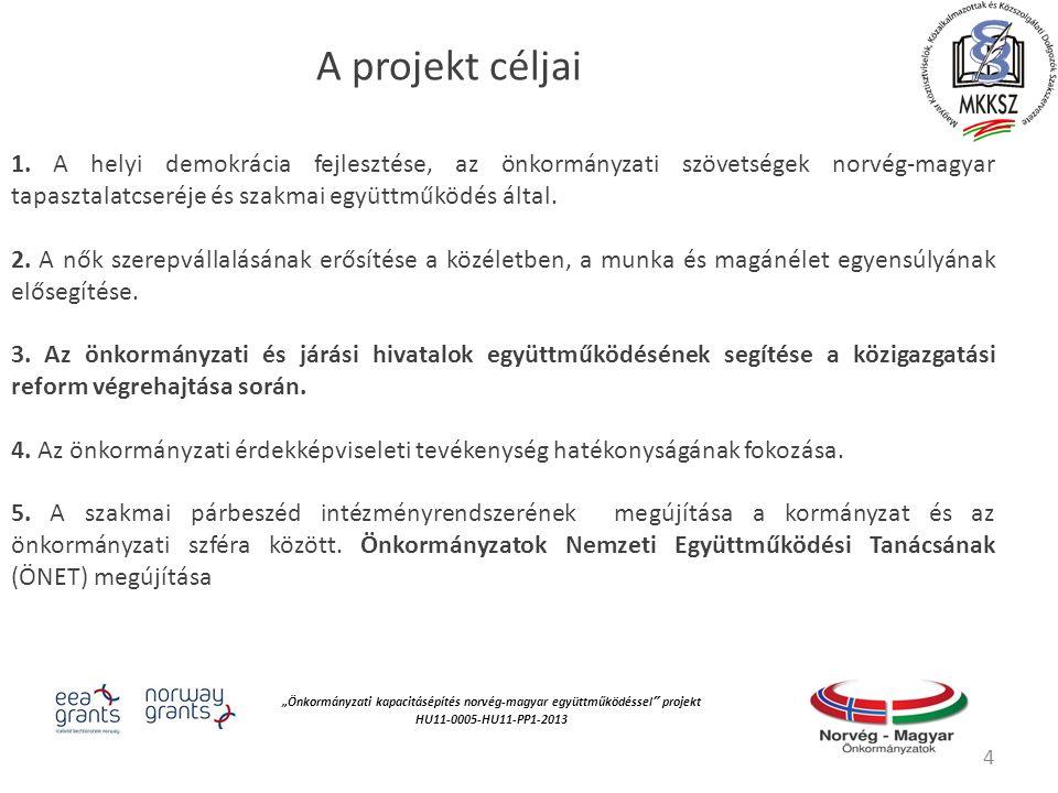 """""""Önkormányzati kapacitásépítés norvég‐magyar együttműködéssel projekt HU11-0005-HU11-PP1-2013 A képzés megvalósításáért felelős partnerek A projektkomponens fő felelőse a Magyar Köztisztviselők, Közalkalmazottak és Közszolgálati Dolgozók Szakszervezete (MKKSZ)  Partnerek: Miniszterelnökség (ME) Belügyminisztérium (BM) 5"""
