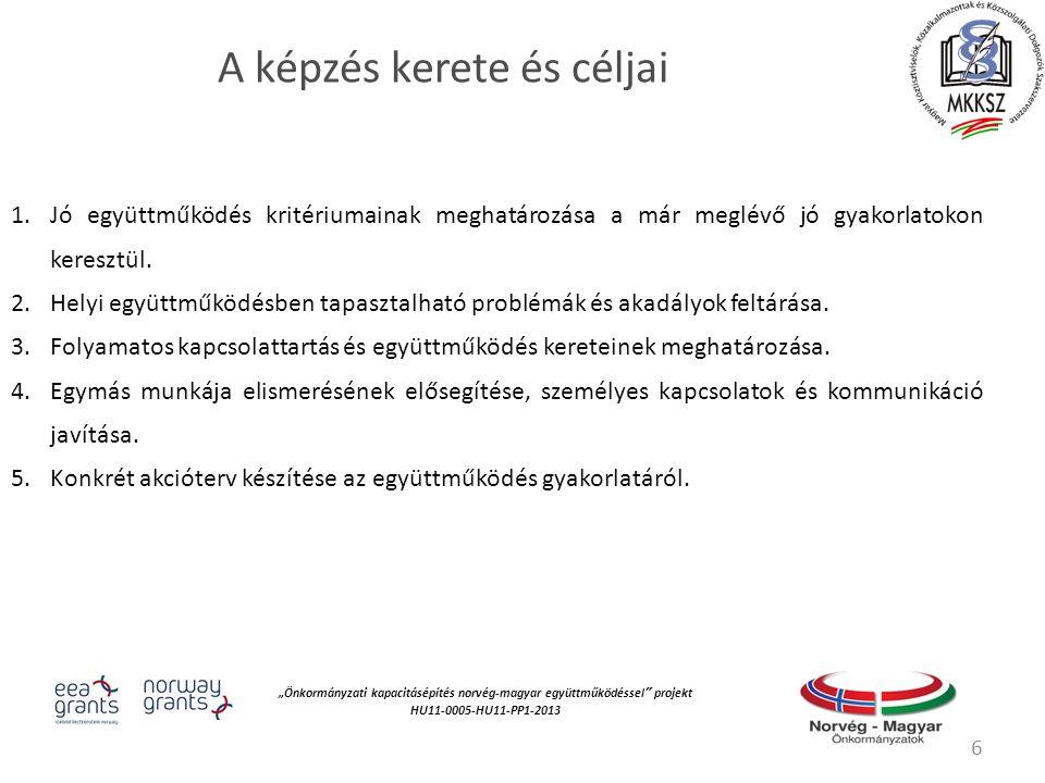 """""""Önkormányzati kapacitásépítés norvég‐magyar együttműködéssel projekt HU11-0005-HU11-PP1-2013 A végzett munka 10 pontban 1.Az együttműködés szakmai kereteit tartalmazó kétnapos tréninganyag kidolgozása 2.Vezető trénerek kiválasztása 3.Trénerek toborzása – 25 kormányzati és 25 önkormányzati tréner 4.Trénerek felkészítő képzése - 2015."""