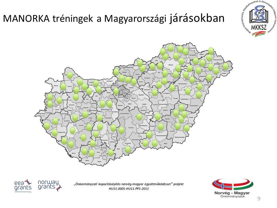 """""""Önkormányzati kapacitásépítés norvég‐magyar együttműködéssel projekt HU11-0005-HU11-PP1-2013 Tervezett tréning típusok és megvalósulások 10"""