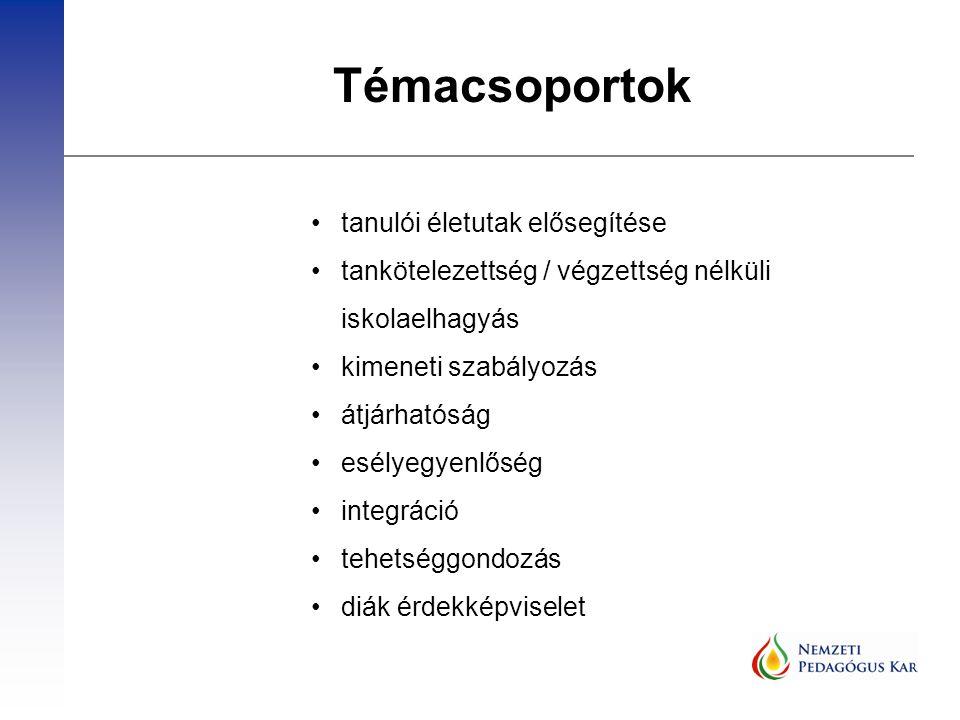 Köznevelési Kerekasztal www.nemzetipedkar.hu Köszönöm a megtisztelő figyelmet!