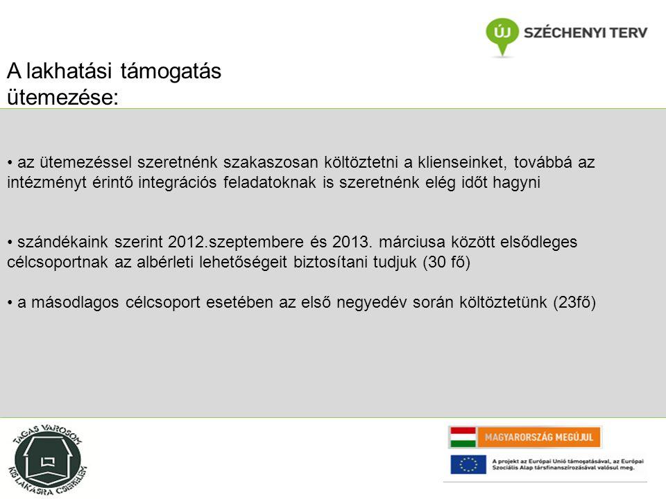 az ütemezéssel szeretnénk szakaszosan költöztetni a klienseinket, továbbá az intézményt érintő integrációs feladatoknak is szeretnénk elég időt hagyni szándékaink szerint 2012.szeptembere és 2013.
