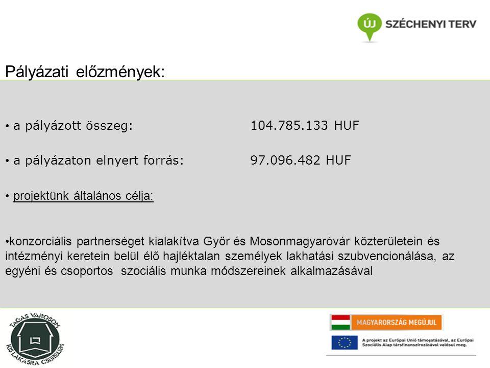 a pályázott összeg: 104.785.133 HUF a pályázaton elnyert forrás:97.096.482 HUF projektünk általános célja: konzorciális partnerséget kialakítva Győr és Mosonmagyaróvár közterületein és intézményi keretein belül élő hajléktalan személyek lakhatási szubvencionálása, az egyéni és csoportos szociális munka módszereinek alkalmazásával Pályázati előzmények: