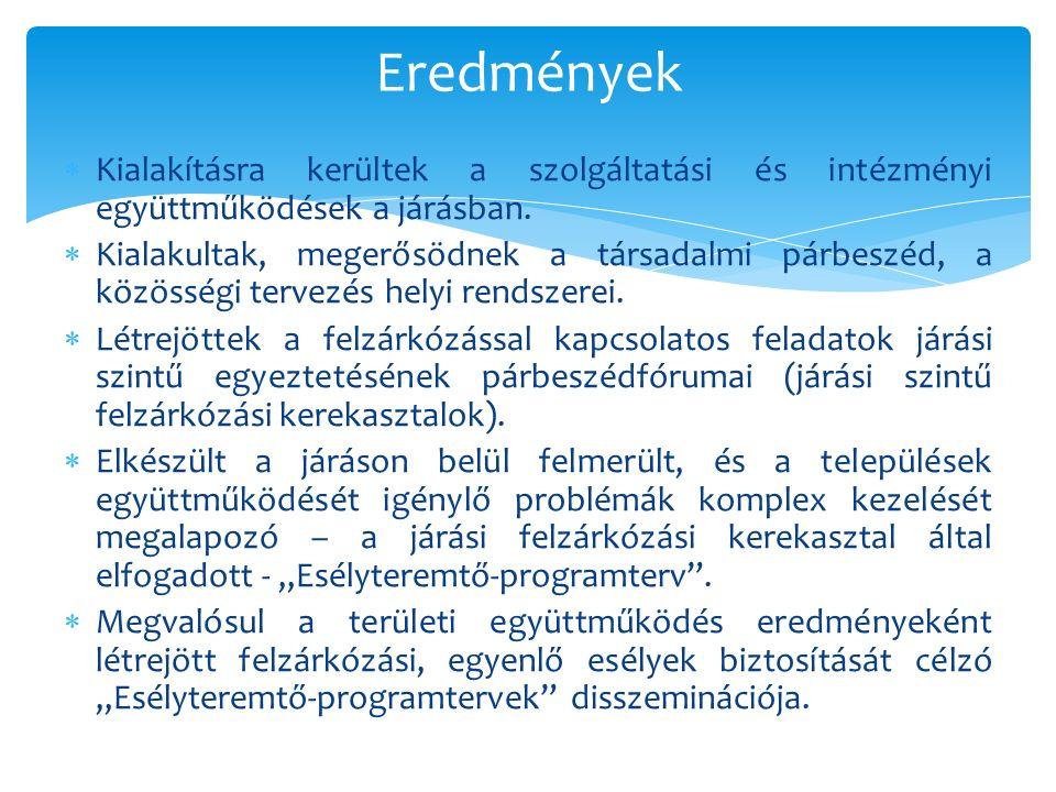  Együttműködő települések: Folyás, Hajdúnánás, Tiszagyulaháza, Újtikos.