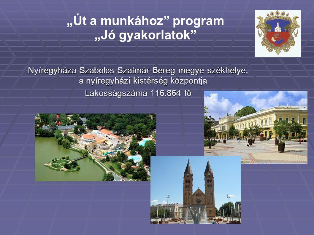 """Nyíregyháza Szabolcs-Szatmár-Bereg megye székhelye, a nyíregyházi kistérség központja Lakosságszáma 116.864 fő """"Út a munkához program """"Jó gyakorlatok"""