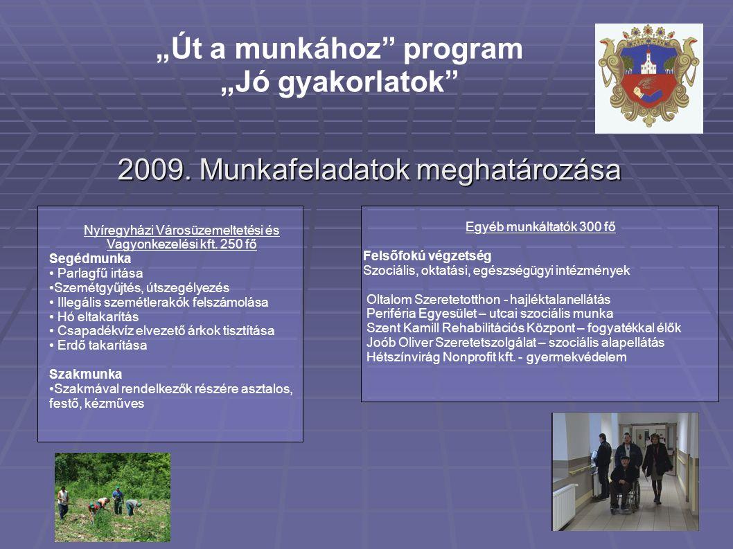 2009. Munkafeladatok meghatározása Nyíregyházi Városüzemeltetési és Vagyonkezelési kft.