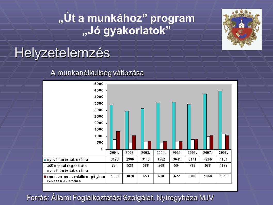 ELŐZMÉNYEK 1993.évi III. tv.