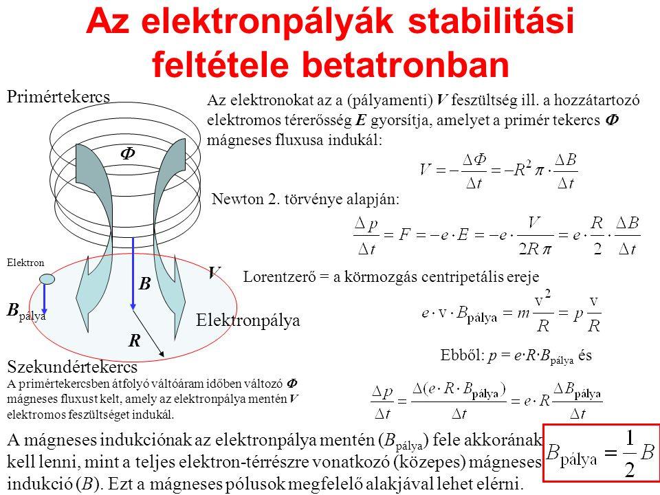 Az elektronpályák stabilitási feltétele betatronban Primértekercs  R Szekundértekercs Elektronpálya Elektron A primértekercsben átfolyó váltóáram időben változó  mágneses fluxust kelt, amely az elektronpálya mentén V elektromos feszültséget indukál.
