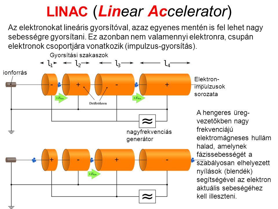 LINAC (Linear Accelerator) Az elektronokat lineáris gyorsítóval, azaz egyenes mentén is fel lehet nagy sebességre gyorsítani.