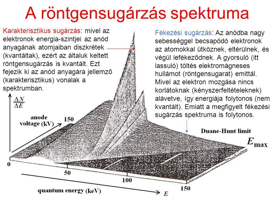 A röntgensugárzás spektruma Karakterisztikus sugárzás: mivel az elektronok energia-szintjei az anód anyagának atomjaiban diszkrétek (kvantáltak), ezért az általuk keltett röntgensugárzás is kvantált.