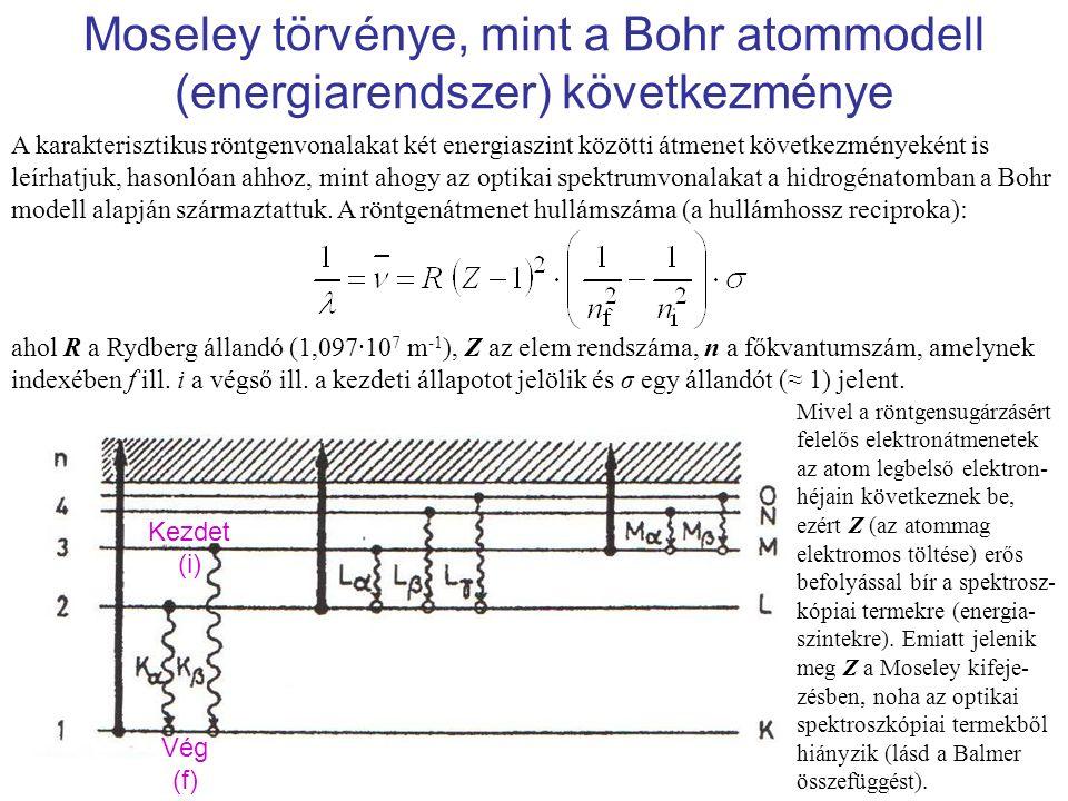 Moseley törvénye, mint a Bohr atommodell (energiarendszer) következménye Vég (f) Kezdet (i) A karakterisztikus röntgenvonalakat két energiaszint közötti átmenet következményeként is leírhatjuk, hasonlóan ahhoz, mint ahogy az optikai spektrumvonalakat a hidrogénatomban a Bohr modell alapján származtattuk.