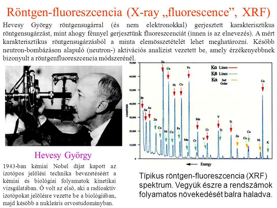 """Röntgen-fluoreszcencia (X-ray """"fluorescence , XRF) Hevesy György röntgensugárral (és nem elektronokkal) gerjesztett karakterisztikus röntgensugárzást, mint ahogy fénnyel gerjesztünk fluoreszcenciát (innen is az elnevezés)."""