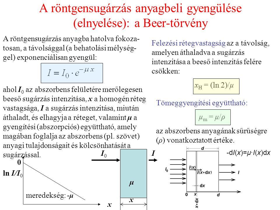 A röntgensugárzás anyagbeli gyengülése (elnyelése): a Beer-törvény A röntgensugárzás anyagba hatolva fokoza- tosan, a távolsággal (a behatolási mélység- gel) exponenciálisan gyengül: ahol I 0 az abszorbens felületére merőlegesen beeső sugárzás intenzitása, x a homogén réteg vastagsága, I a sugárzás intenzitása, miután áthaladt, és elhagyja a réteget, valamint μ a gyengítési (abszorpciós) együttható, amely magában foglalja az abszorbens (pl.