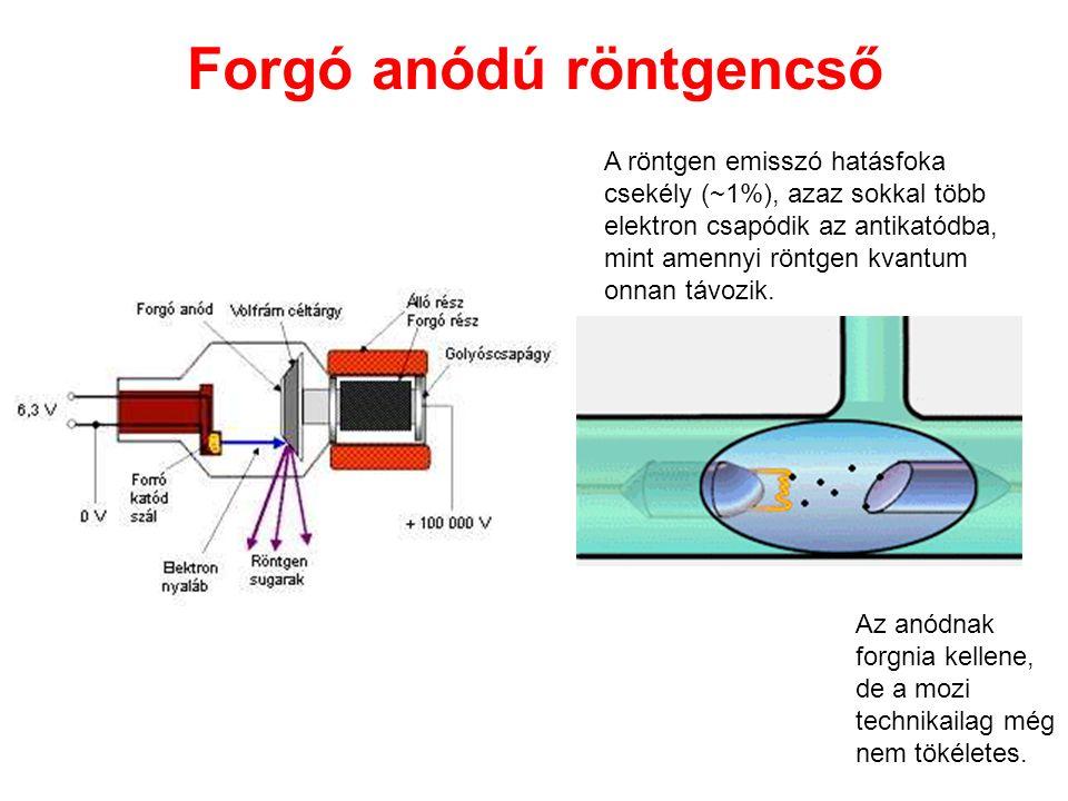 Forgó anódú röntgencső Az anódnak forgnia kellene, de a mozi technikailag még nem tökéletes.