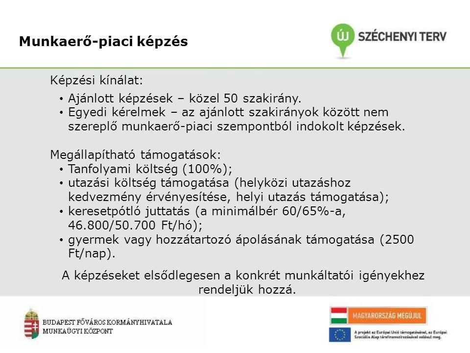 Munkaerő-piaci képzés Képzési kínálat: Ajánlott képzések – közel 50 szakirány.