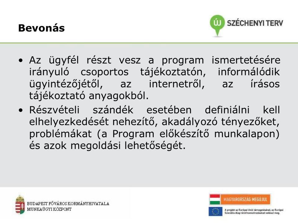 Az egyéni program …… TÁMOP 1.1.4.