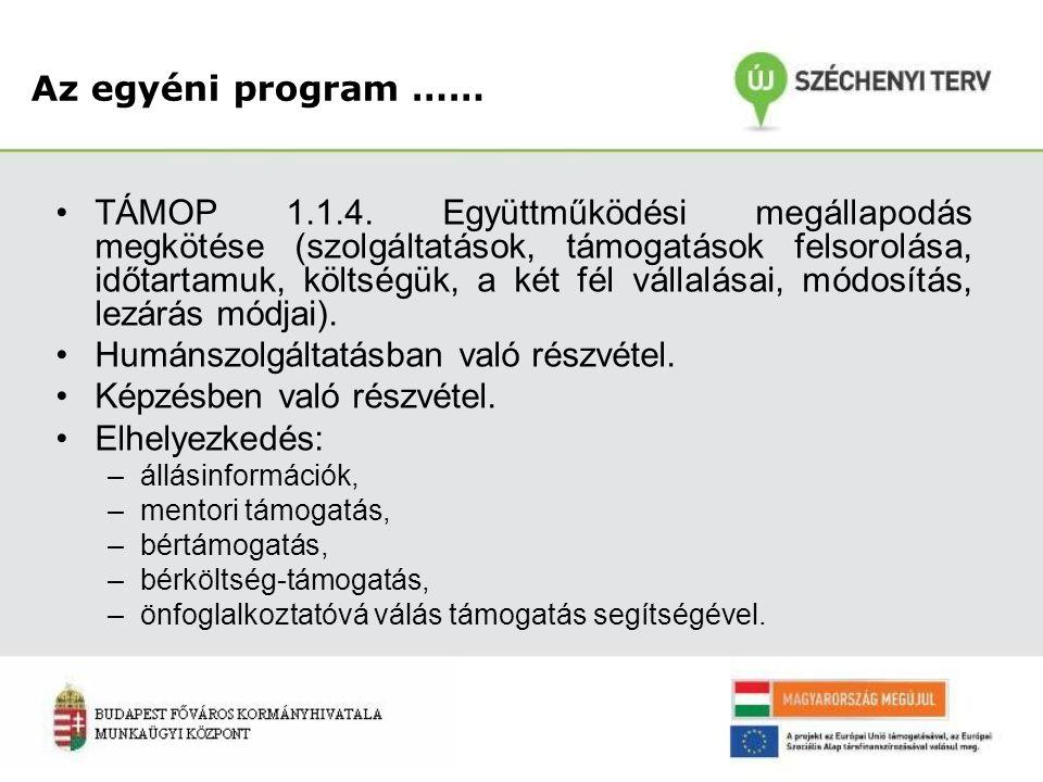 Humánszolgáltatások Munkaerő-piaci információ nyújtása (állásbörze, képzési börze, közvetítés, FIT-RIC igénybevételével) Munka-, pálya-, álláskeresési- és rehabilitációs egyéni tanácsadás Személyiségfejlesztés Kulcskompetencia fejlesztés Motivációs csoportfoglalkozás Álláskeresési technikák oktatása Álláskereső klub Mentori segítségnyújtás